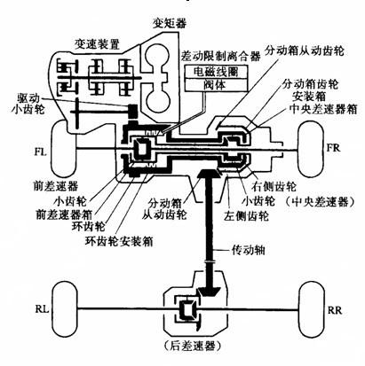汽车can总线方案提供商_汽车can总线实验教学系统_can总线仿真开发