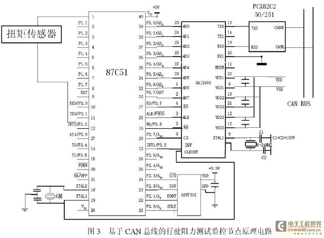 基于can总线的电动汽车电源管理系统研究